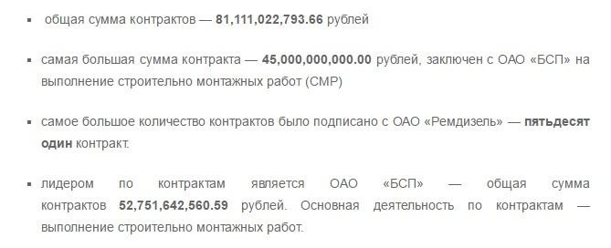 Украинские хакеры взломали сервер Минобороны РФ