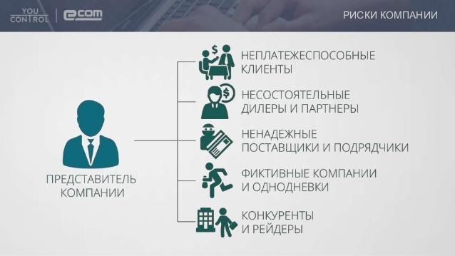 161 украинская компания находится в мировых санкционных списках