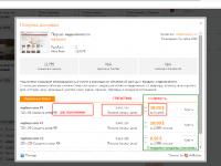 Платформа AdButton – лучший сервис для рекламы