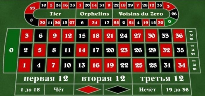 Как поднять деньги в рулетку как игры можно играть с картами