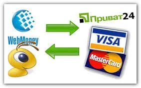 Лучшие и надежные автоматические обменники электронных валют