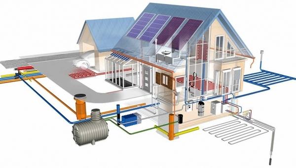 Бизнес идея: продажа инженерного оборудования для отопления