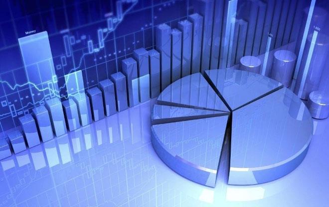 Зависимость поведения цен на мировых рынках от динамики глобальных валютных резервов