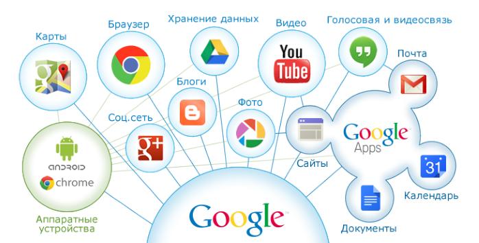 Google информирует общественных деятелей об атаках со стороны спецслужб