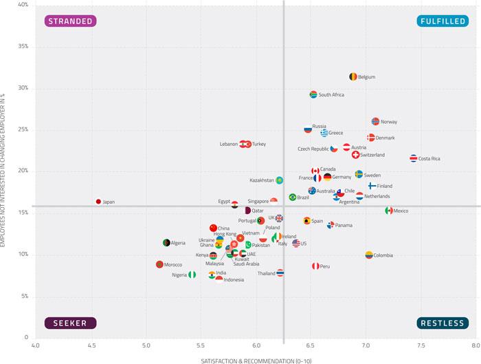 Рейтинг стран с с самыми счастливыми рабочими 2016
