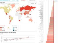 Индекс Биг-Мака: гривна и рубль признаны самыми недооцененными валютами в мире