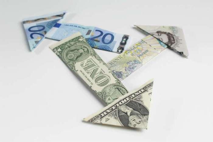 Индикаторы валютного рынка