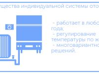 Индицидуальная система отопления – теория и практика