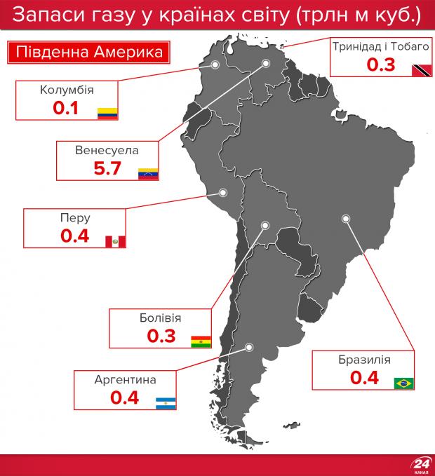 Крупнейшие запасы газа на планете в инфографике