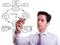 Бизнес-идея: патентование изобретений и полезных моделей