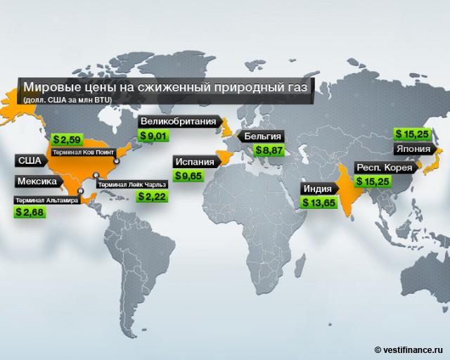 Польша заключила договор на поставку сжиженного газа из США