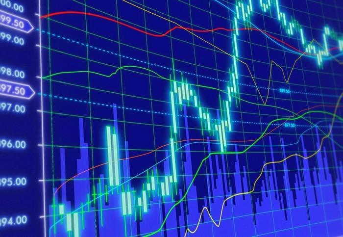 Стабильные индикаторы форекс официальный сайт финам форекс