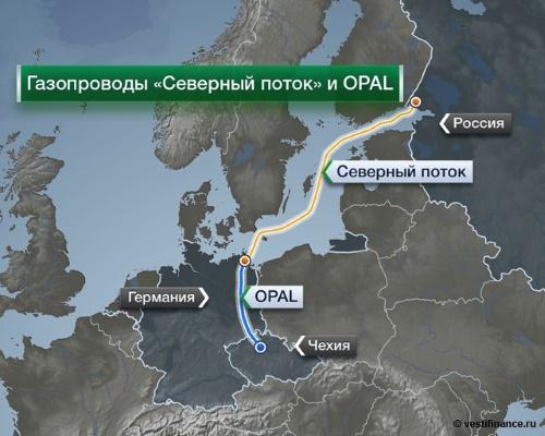 """Украина и Польша будут координировать действия для недопущения реализации проекта """"Северный поток-2"""""""