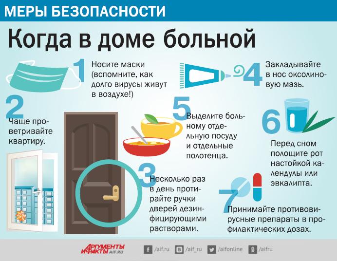Украинцев атакуют штаммы гриппа «Гонконг», «Брисбен» и «Мичиган»