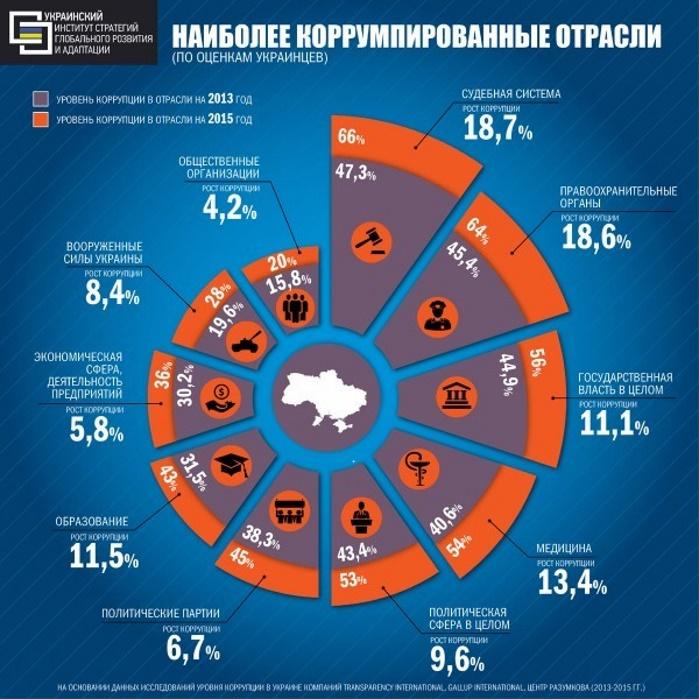 """Украинская экономика """"погружается в тень"""": вне контроля государства 1,1 триллион гривен"""