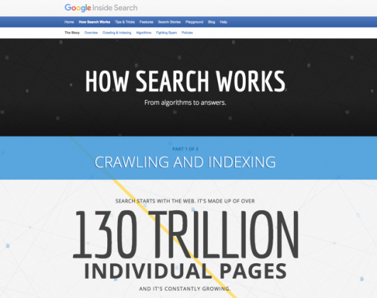 В индексе Google количество страниц превысило 130 трлн