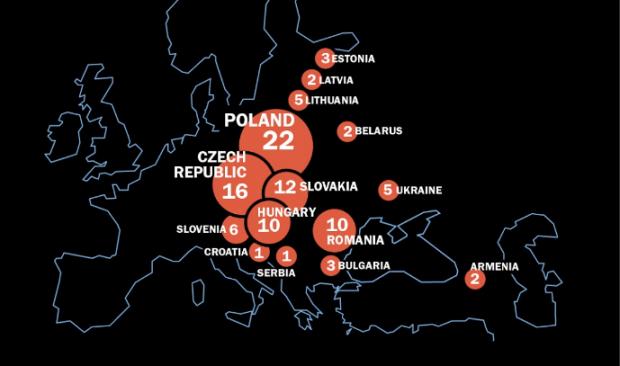 В рейтинг New Europe 100 вошли пять «цифровиков» из Украины