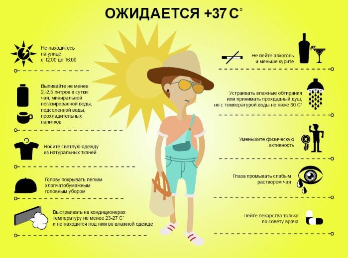 В Украине ожидается аномальная жара: правила поведения при повышенной температуре (инфографика)