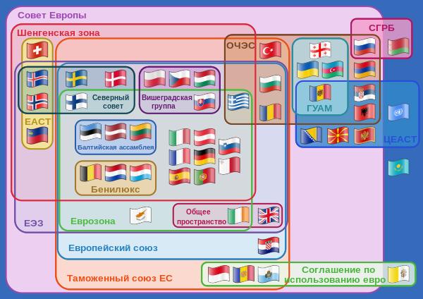 Ввели погранконтроль в странах Шенгена и теперь считают убытки