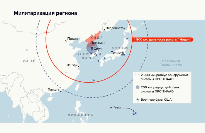Японцы провели масштабные учения по экстренному оповещению на случай агрессии КНДР